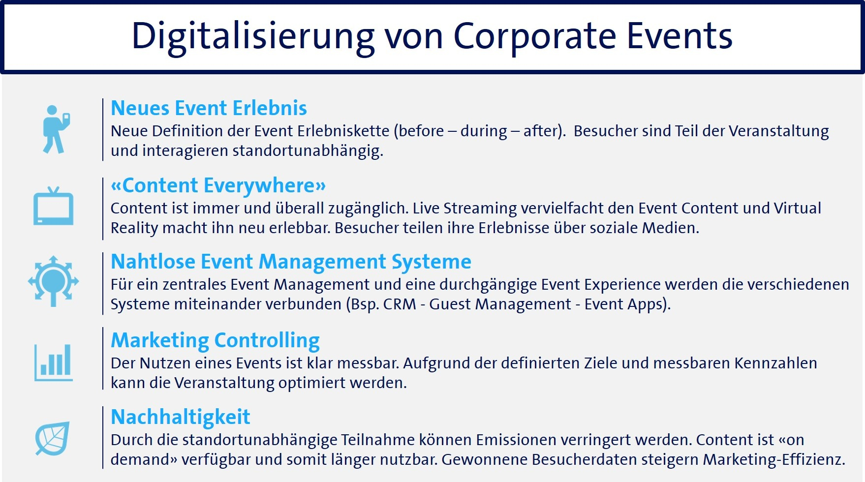 Digitalisierung von Corporate Events