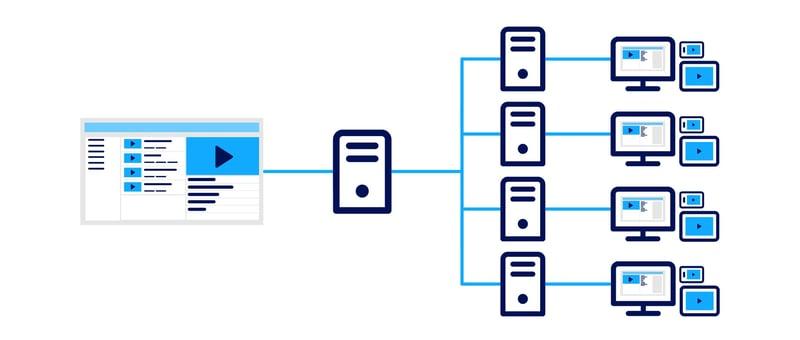 eCDN auf Basis von Caching-Servern-1