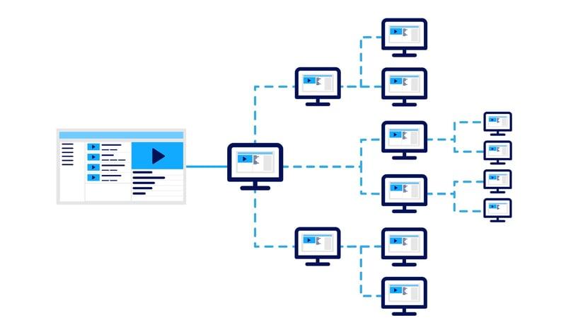eCDN auf Basis von Peer-to-Peer Distribution-1